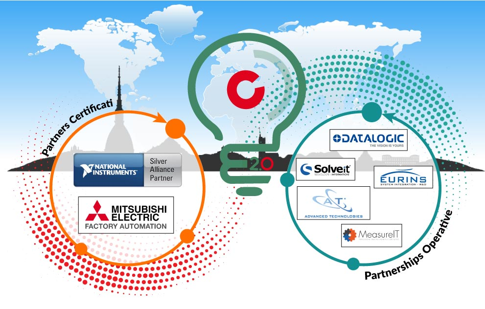 Our qualified partners and operating partnerships